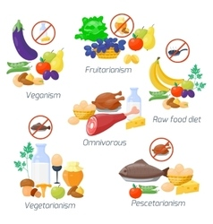 Food diet types vector