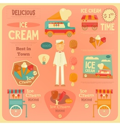 Ice Cream Card vector image