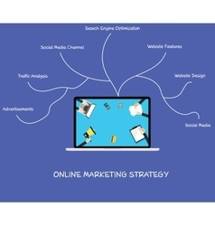 online marketing strategy vector image vector image