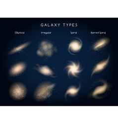 Galaxy types icons vector