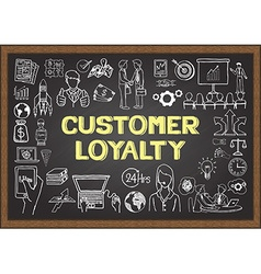 Customer loyalty vector