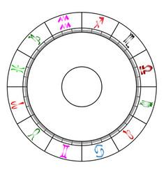 Astrology chart vector