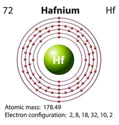Diagram representation of the element hafnium vector image vector image