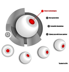 Robot eye with laser pointer vector