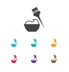 Of barber symbol on dyeing vector