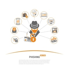 Cyber crime concept phishing vector