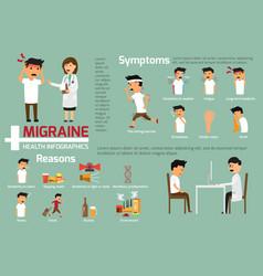 Migriane infographics vector