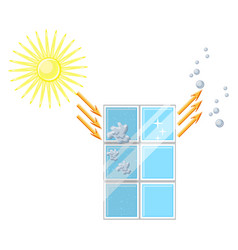 self cleaning window diagram glass is cleaned vector image vector image