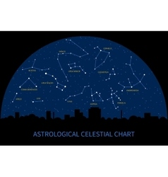 Sky map with constellations of zodiac vector