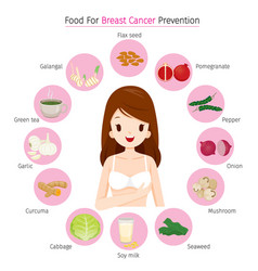 woman with food for breast cancer prevention vector image vector image