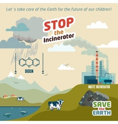 Stop the incineratior vector