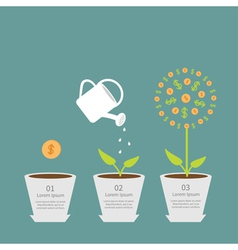 Coin seed watering can dollar plant financial grow vector