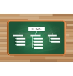 Sitemap on front of the green board with list page vector