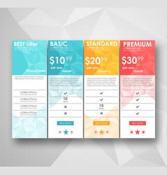 set offer tariffs ui ux banner for web app vector image vector image