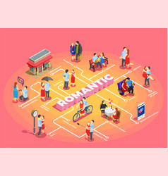 romantic relationship isometric flowchart vector image