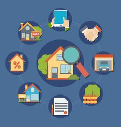 Real estate composition vector