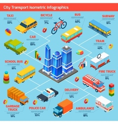 Transport isometric infographics vector