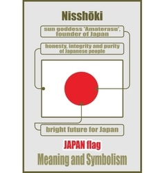 Japan national flag meaning and symbolism vector image