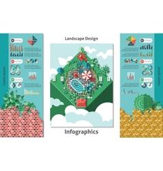 Landscape Design Infographics vector image