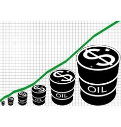 The graph of oil production vector image vector image