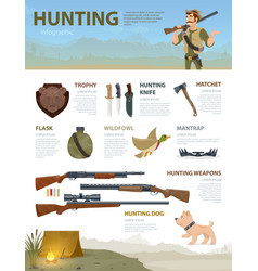 Colorful hunting infographic concept vector