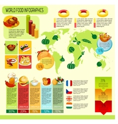 World food infographics vector