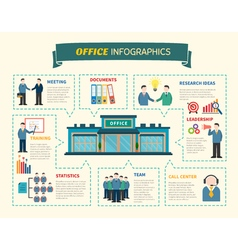 Office people infographics web page vector