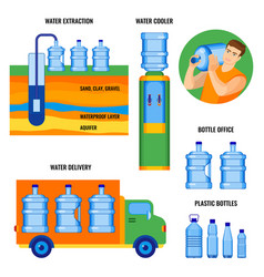 stages of water extraction delivering to vector image
