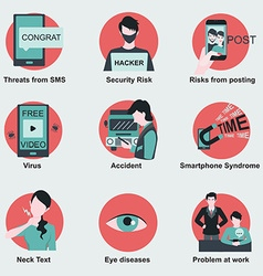 Threats and risk from smartphone vector