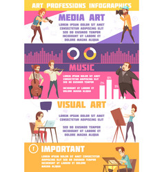 Art professions infographic set vector