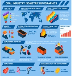 Coal industry isometric infographics vector