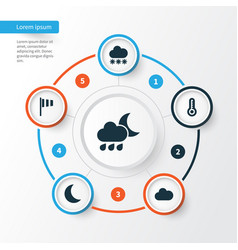Climate icons set collection of cloudy flag vector