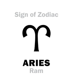 Astrology sign of zodiac aries the ram vector