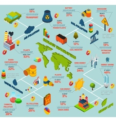 Pollution isometric infographics vector