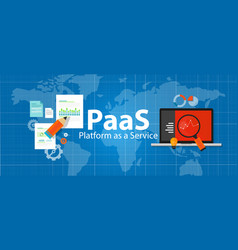 paas platform as a service cloud solution vector image vector image