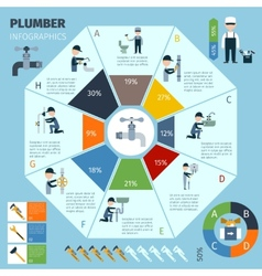 Plumber infographics set vector