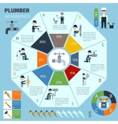 Plumber Infographics Set vector image