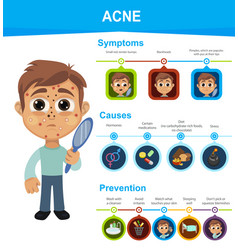 Acne symptoms causes and prevention vector