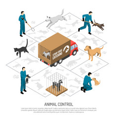 Animal control service isometric poster vector