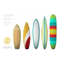 Surfboards for infographics and posters vector