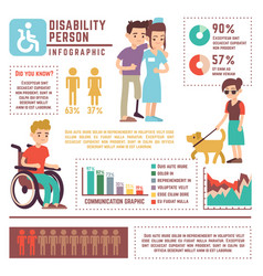 Disabled and retirement person infographic vector