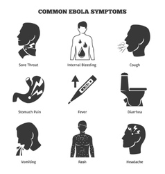 Ebola virus symptoms icons set vector