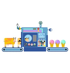 Manufacture of ice cream apparatus natural cows vector