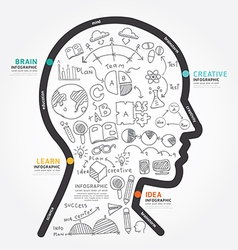 infographics head design diagram line style vector image