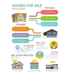 House sale infographics vector