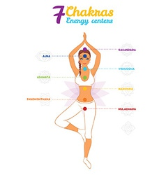 Color chakras with woman vector