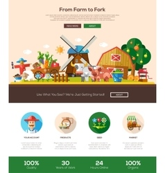 Farmery website header banner with webdesign vector image