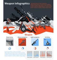Weapon infographics set vector