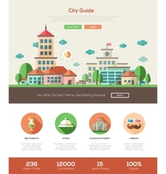 City guide website header banner with webdesign vector