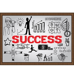 Business plan on whiteboard success vector